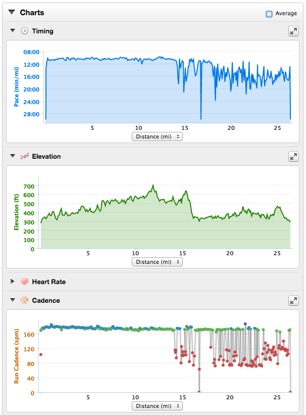 Garmin graphs