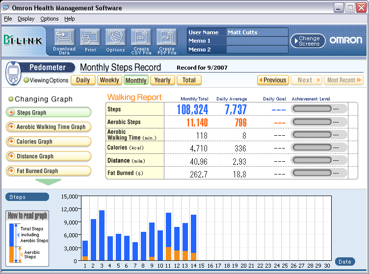 Omron pedometer software graph