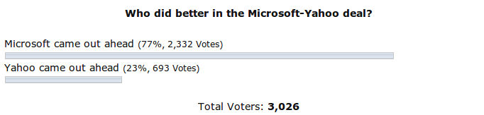 Who won: Microsoft or Yahoo?