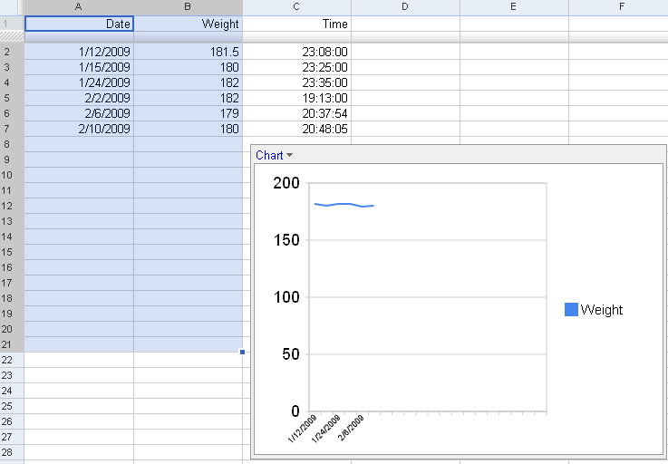 Write to a Google Spreadsheet from a Python script – Google Worksheet